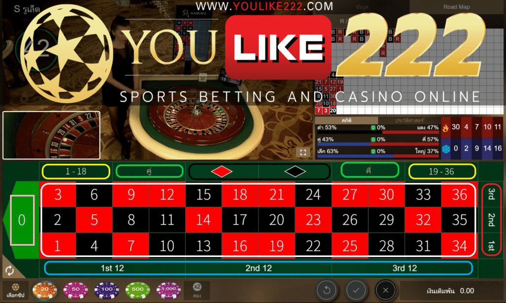 Roulette youlike222